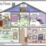 【英語サッカースクール】テーマ→Rooms in the house!!部屋の種類と家具の種類